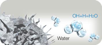 Fungování technologie Nanoe