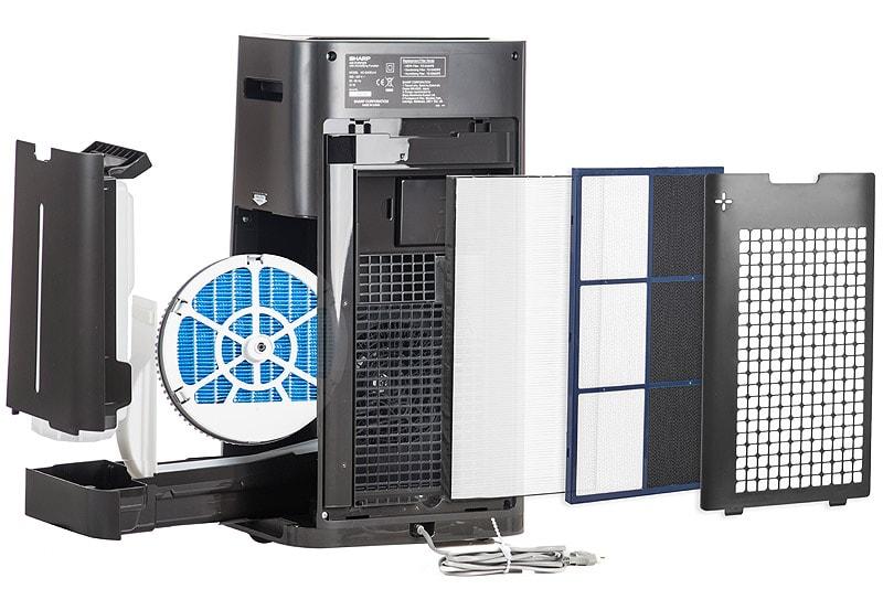 Filtrace, průřez přístroje Sharp KC-G40EUH