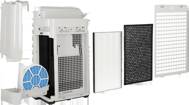 Sharp UA-HD40E-L filtrace