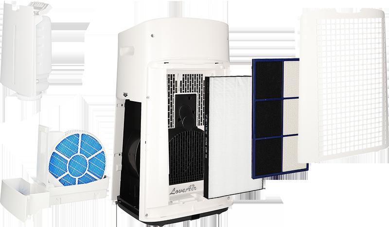 Sharp UA-KIL60E-W rozložené filtry