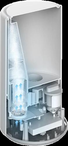 Xiaomi Mi Smart Antibacterial Humidifier fungování